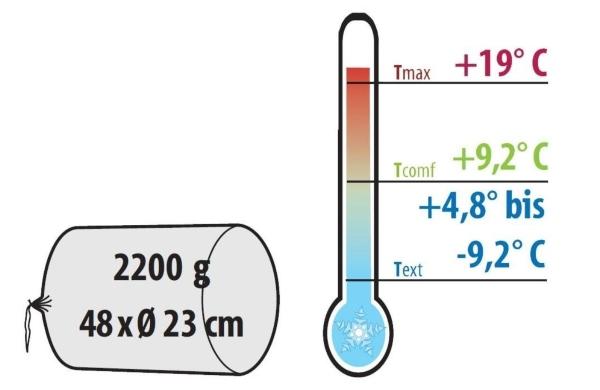 berger-deckenschlafsack-arizonaxxl-temperatur-xxl-schlafsack